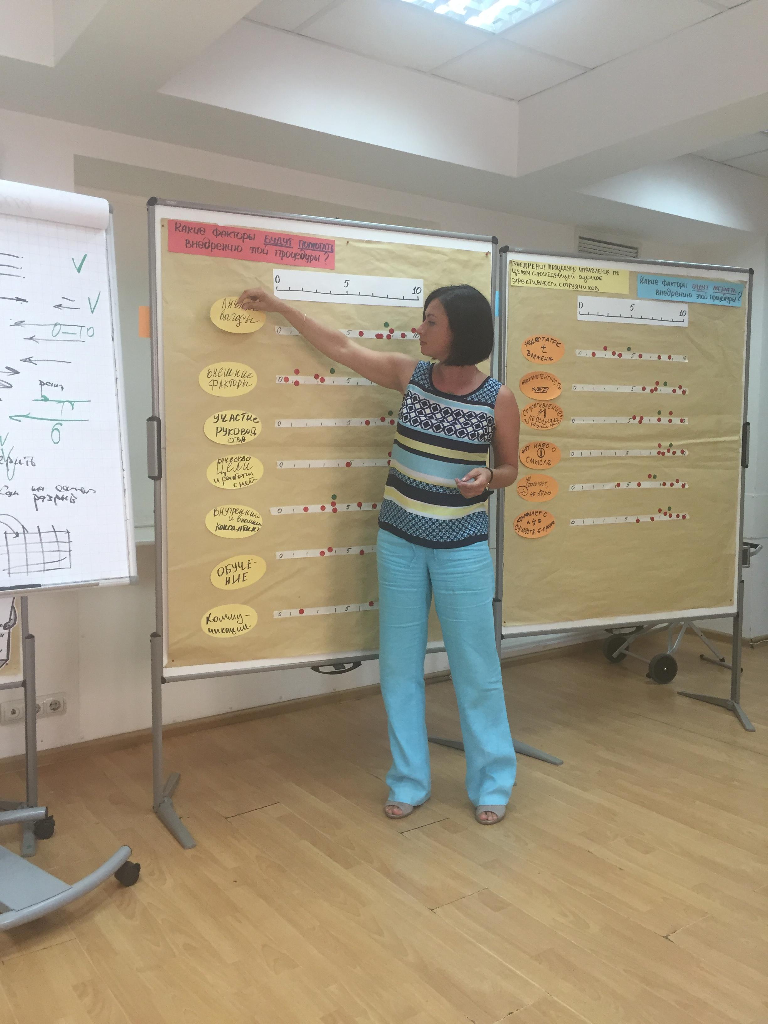 Обучение фасилитации - гибкая настройка программы